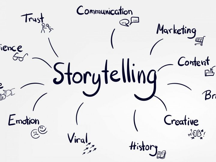 O storytelling no marketing digital e no marketing médico