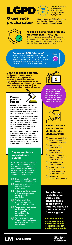 Infográfico - LGPD