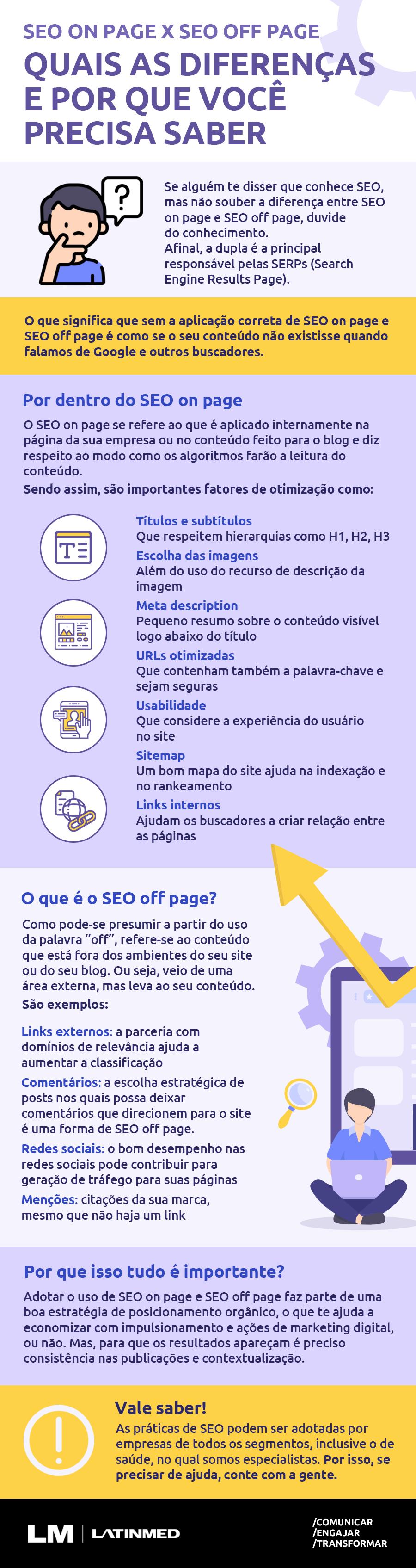 Infografico - Seo on page x seo off page | quais as diferenças e por que você precisa saber